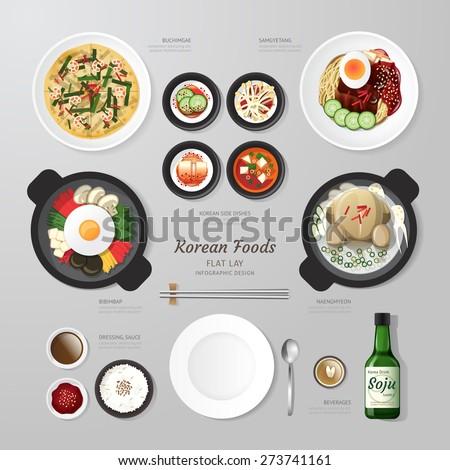 infographic korea foods