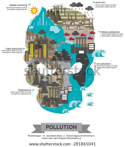the world of pollution
