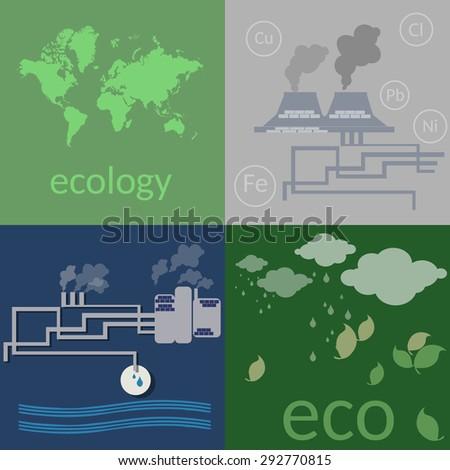 ecology environmental