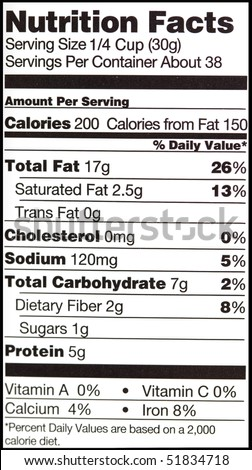 close up photo of a nutrition facts label