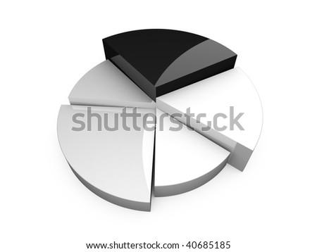 3D black and white circular diagram on white background - stock photo