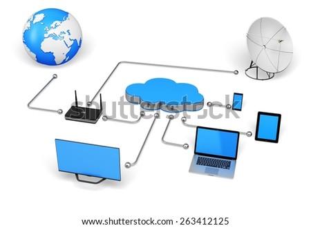 3D. Cloud, Computer Equipment, Using Computer. - stock photo