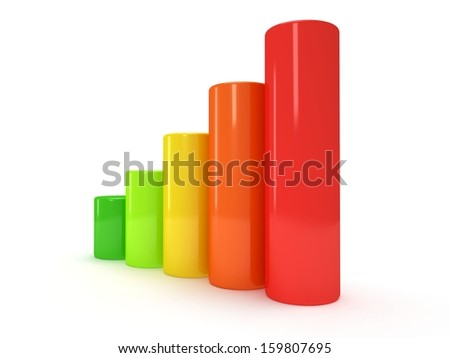 3d colored cylindrical bar graph on white.  Green, yellow, orange, red colors. Progress, business concept.