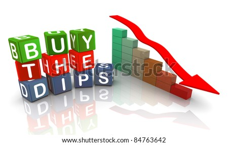 3d colorful buzzword text 'buy the dips' with decrease in price bars. - stock photo