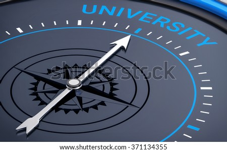3D Compass. University Word. Orientation, Aim or Target Concept.