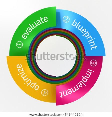 3 d illustration iterative development process evaluate stock 3d illustration of an iterative development process with evaluate blueprint implement optimize steps malvernweather Images