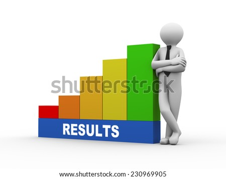 3d illustration of business person with results progress growth rising bars. 3d human person character and white people - stock photo