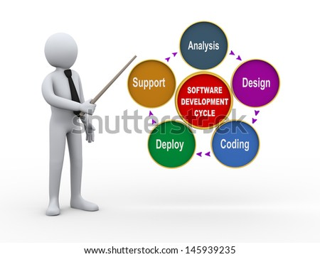 3d illustration of businessman presenting circular flow chart of life cycle of software development process.