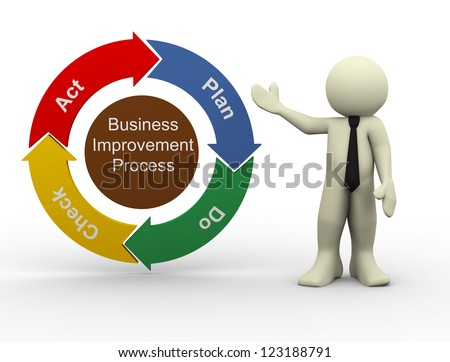 3d illustration of businessman with circular flow chart representing business improvement process. - stock photo