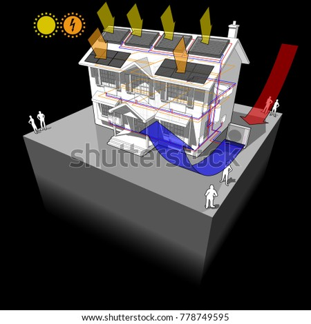 3d illustration of classic colonial house with air source heat pump and solar water heater on the roof as source of energy for heating to radiators and photovoltaic panels on the roof