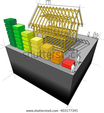 3d illustration of Construction of simple detached house with wooden framework construction with energy rating diagram - stock photo