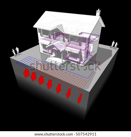 3d illustration of diagram of a classic colonial house with planar or areal ground source heat pump  as source of energy for heating in floor heating