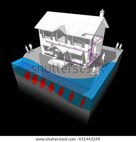 3d illustration of diagram of a classic colonial house with surface water closed loop heat pump as source of energy for heating and radiators