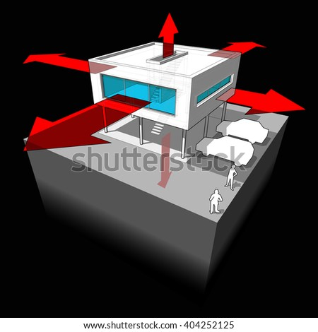 3d illustration of Diagram of a modern house or villa  showing the ways where the heat is being lost through the construction through the walls or  door and windows or roof and  ground - stock photo