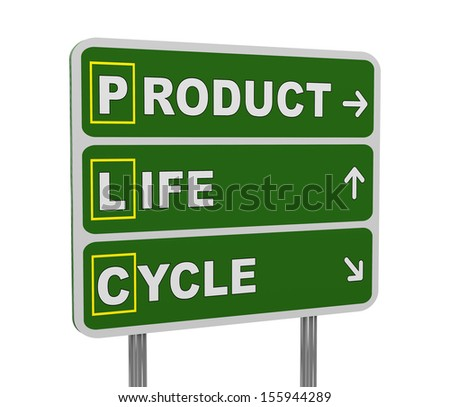 3d illustration of green roadsign of acronym plc - product life cycle  - stock photo