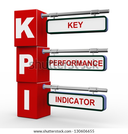 Performance Management Stock Images Royalty Free Images