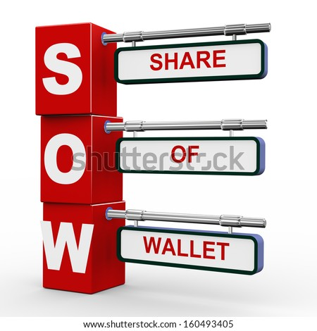 3d illustration of modern roadsign cubes signpost of sow - share of wallet