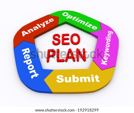 3d illustration of moving circular arrow chart of concept of seo search engine optimization plan - stock photo