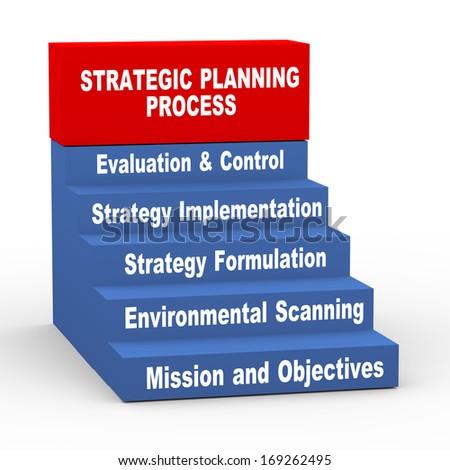 3d illustration of of process of strategic planning - stock photo