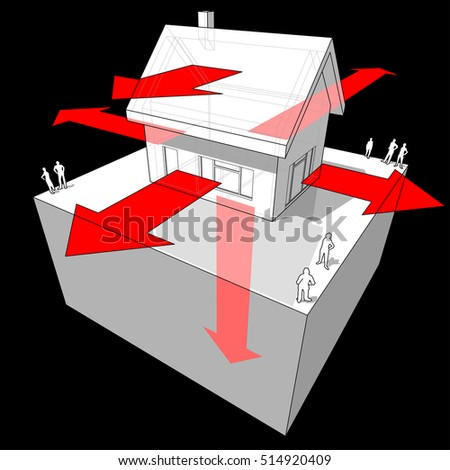 3d illustration of simple detached house with red arrows showing the ways where the heat or energy is lost through the construction