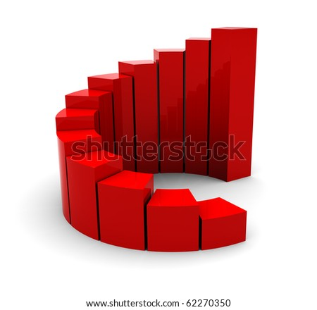 3d illustration of spiral business graph over white background - stock photo