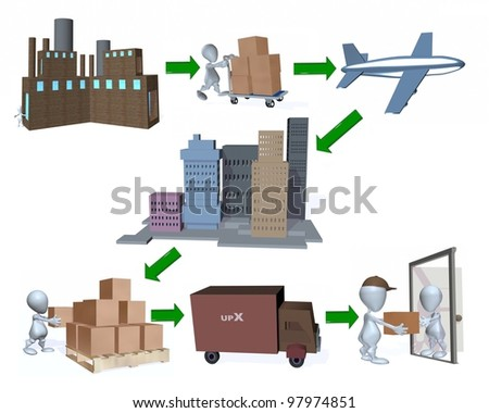 3D illustration of supply chain distribution - stock photo
