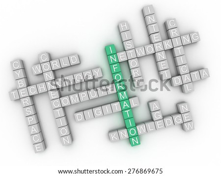 3d image Information  issues concept word cloud background