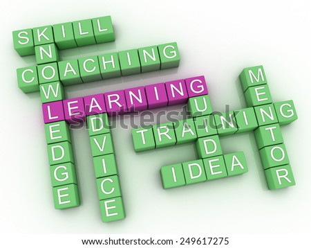 3d image Learning issues concept word cloud background - stock photo