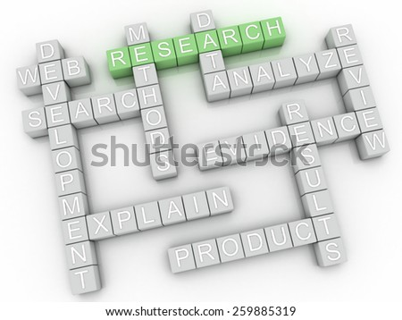 3d image Research  issues concept word cloud background - stock photo
