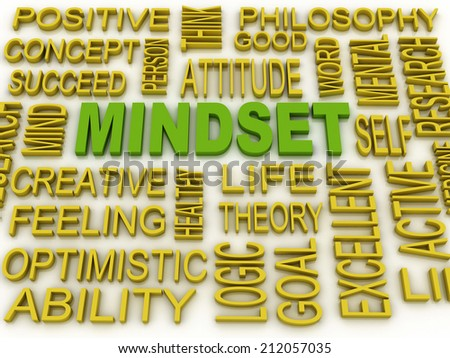 3d imagen Mindset concept in word tag cloud  - stock photo