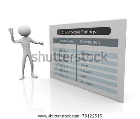 3d man standing with credit score ratings table