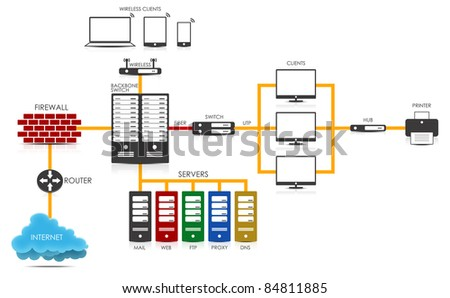 3D Network Concept. Created Digitally. - stock photo