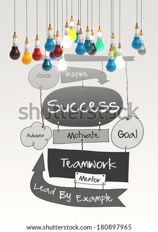 3d pencil light bulb with hand drawn SUCCESS business diagram as concept - stock photo