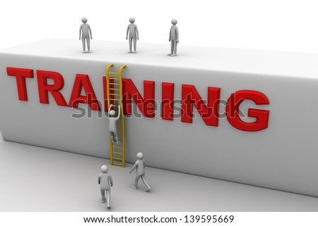 role of training and development in any organization thesis