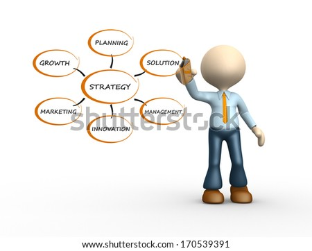 3d people - man, person with a marker. Conceptual image of strategy