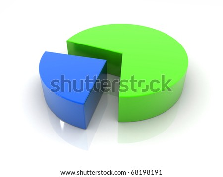 3d pie chart graph  isolated on white background