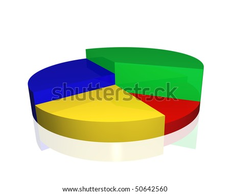 3D pie chart isolated on a white background.