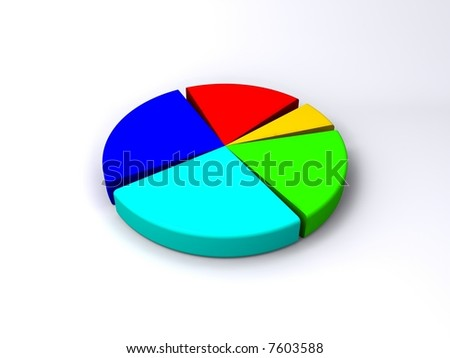 3D pie chart. It is made of plastic. - stock photo