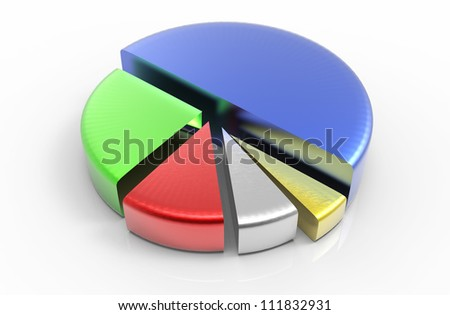 3d Pie chart, made of different colors metal - stock photo