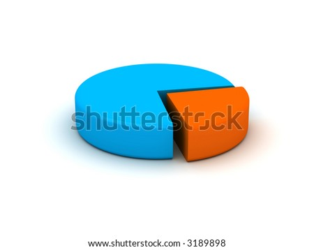 3d Pie Graph with two colored segments