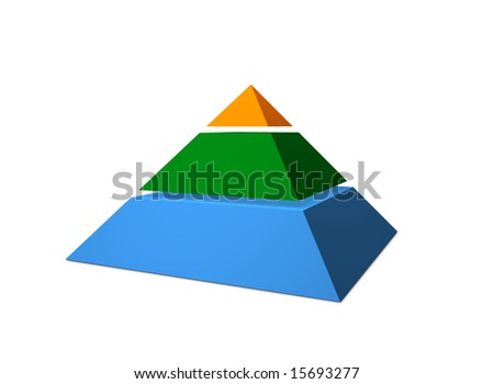 3D Pyramid Chart (3 sections, blue, green,orange)