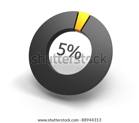 3d render of a circle chart showing a percentage of five