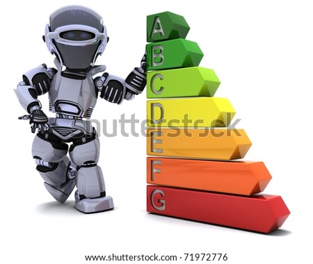 3D Render of a Robot with energy ratings sign - stock photo