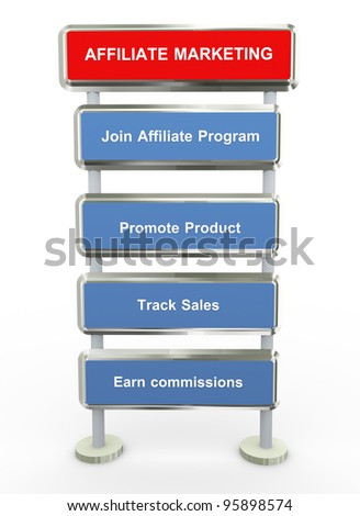 3d render of affiliate marketing concept - stock photo