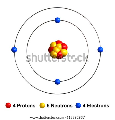 Beryllium Atom Model Diagram Diy Wiring Diagrams
