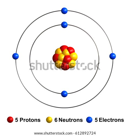 Boron element atom diagram online schematic diagram 3 d render atom structure boron isolated stock illustration rh shutterstock com boron atom project 3d atom of boron ccuart Image collections