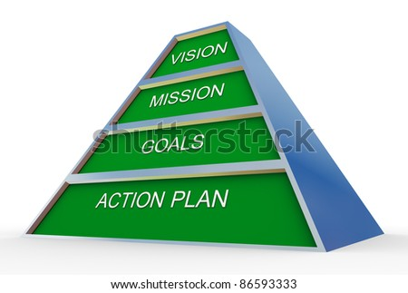 3d render of business plan pyramid