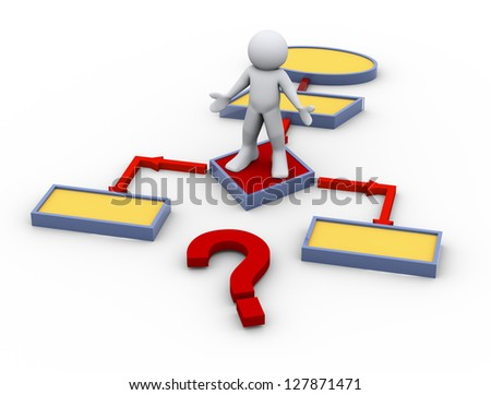 3d render of person in doubt about decision standing on if symbol of flow chart. - stock photo