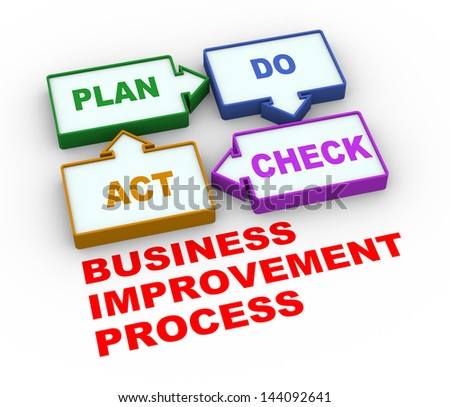 3d render of process of pdca - plan do check act - stock photo