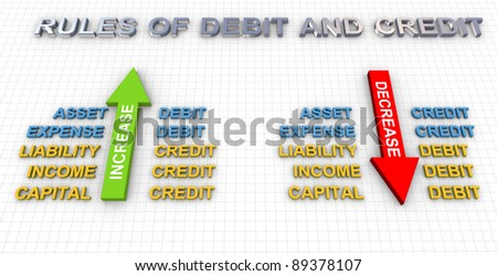 3d render of rules of debit and credit - stock photo